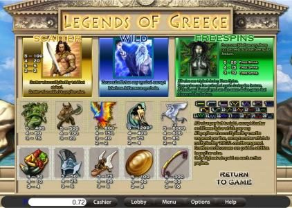 Jupiter Club featuring the Video Slots Legends of Greece with a maximum payout of $7,500