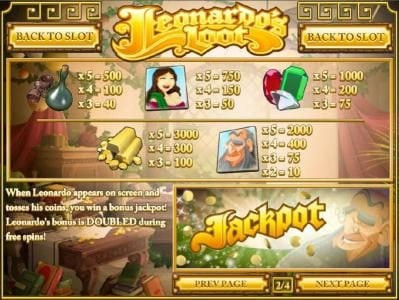 Mayan Fortune featuring the Video Slots Leonardo's Loot with a maximum payout of $18,700
