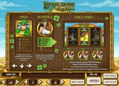 Omnia featuring the Video Slots Leprechaun goes Egypt with a maximum payout of $3000