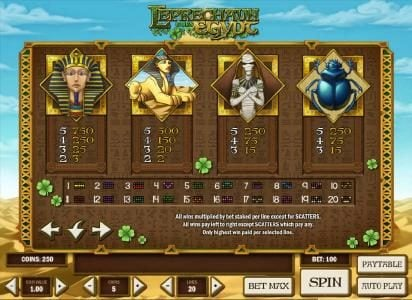 Lucky Dino featuring the Video Slots Leprechaun goes Egypt with a maximum payout of $3000