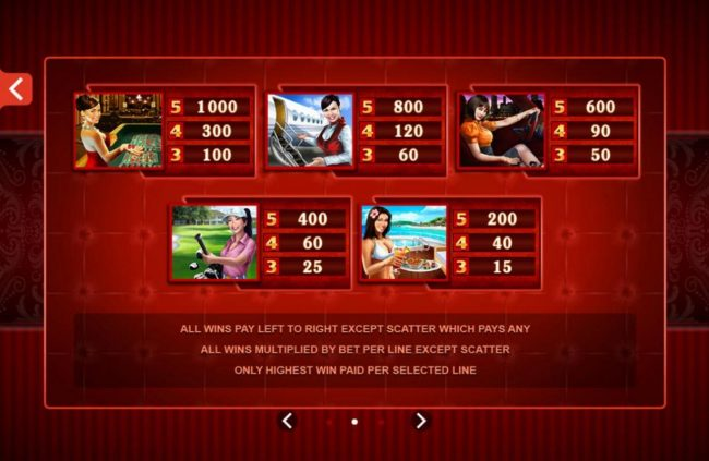 High value slot game symbols paytable featuring Asian women inspired icons.