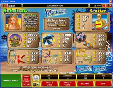 Luxury featuring the video-Slots Life's a Beach with a maximum payout of $120,000