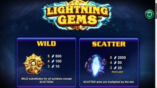 Next Casino featuring the Video Slots Lightning Gems with a maximum payout of $20,000