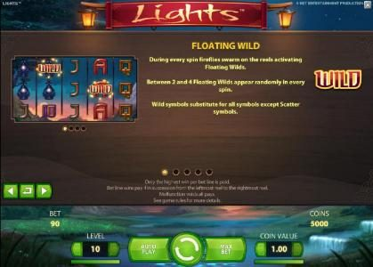 Chanz featuring the Video Slots Lights with a maximum payout of $10,000