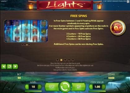 Prime Slots featuring the Video Slots Lights with a maximum payout of $10,000