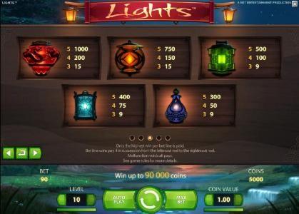 Lights :: high ymbols paytable