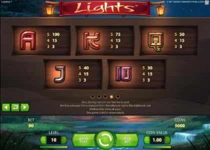 Lights :: low symbols paytable