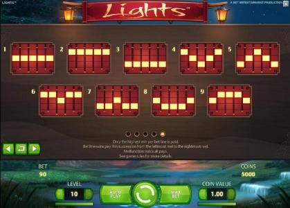 Wintingo featuring the Video Slots Lights with a maximum payout of $10,000