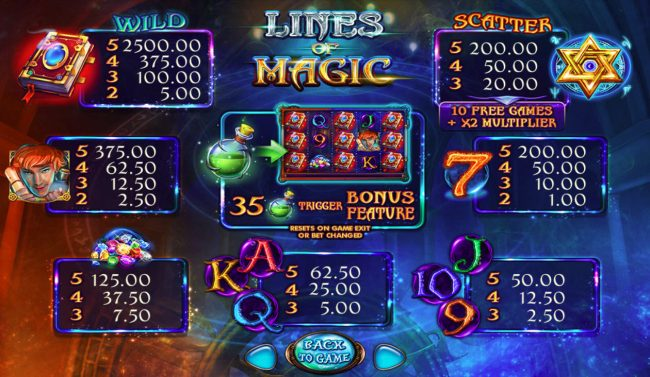 lines of Magic :: Paytable
