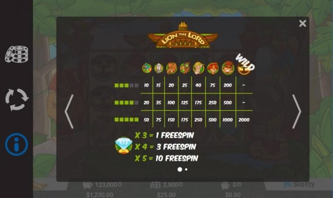 Winner Million featuring the Video Slots Lion the Lord with a maximum payout of $200,000