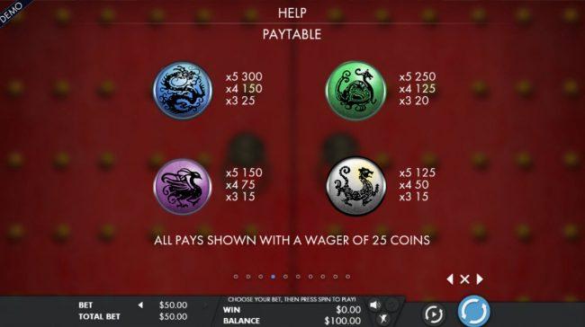 High Value Symbols