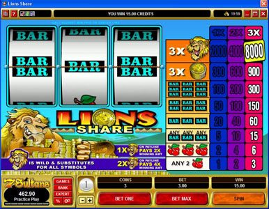 Videoslots featuring the Video Slots Lions Share with a maximum payout of $120,000