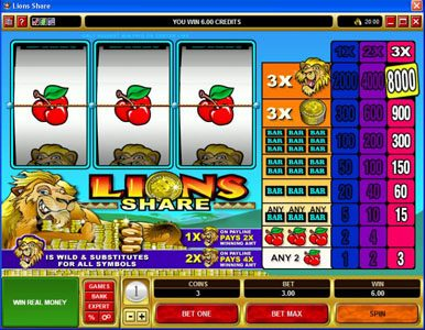 Dragonara featuring the Video Slots Lions Share with a maximum payout of $120,000