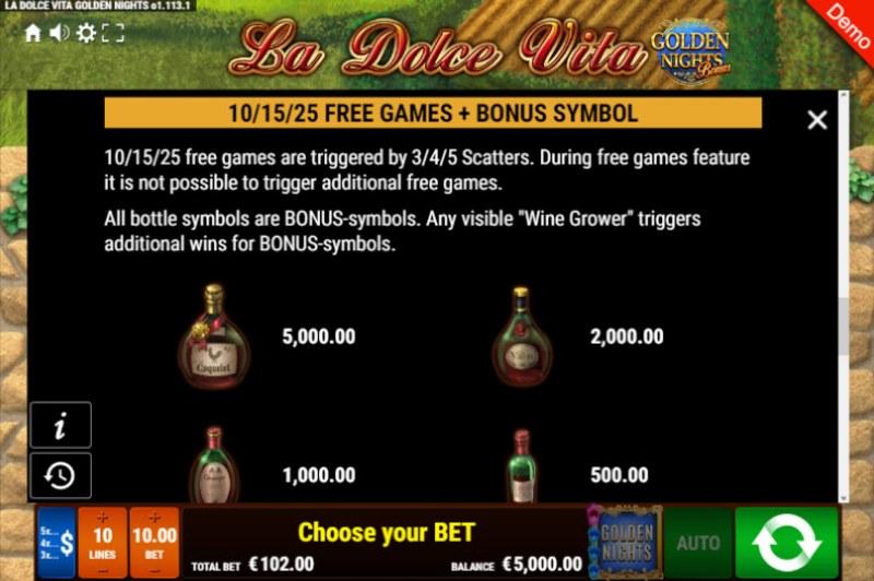 La Dolce Vita Golden Nights Bonus :: Free Spins Rules