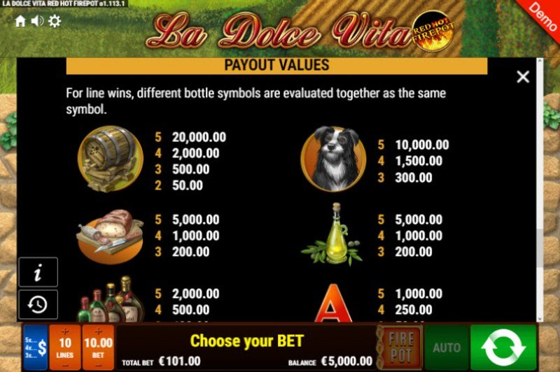 La Dolce Vita Red Hot Fire Pot :: Paytable - High Value Symbols