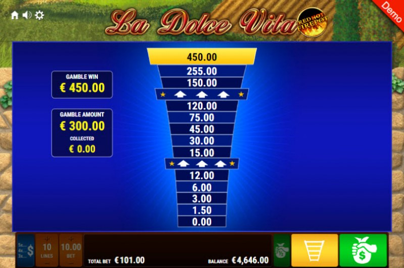 La Dolce Vita Red Hot Fire Pot :: Ladder Gamble Feature