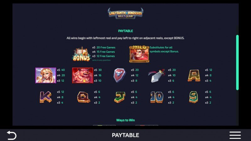 Labyrinth of Knossos :: Paytable