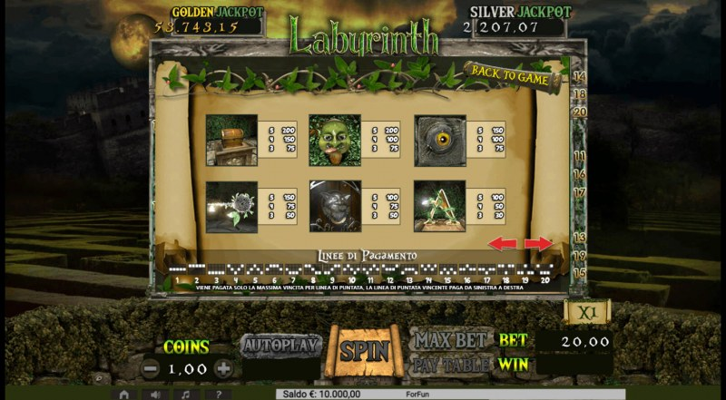 Labyrinth :: Paytable - High Value Symbols