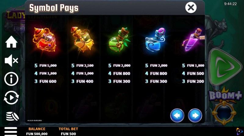 Lady Merlin Lightning Chase :: Paytable - High Value Symbols