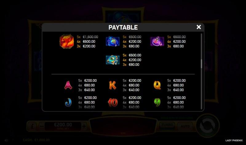 Lady Phoenix :: Paytable
