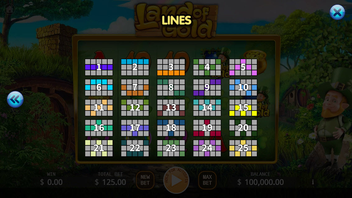 Land of Gold :: Paylines 1-25