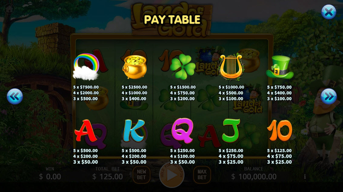 Land of Gold :: Paytable