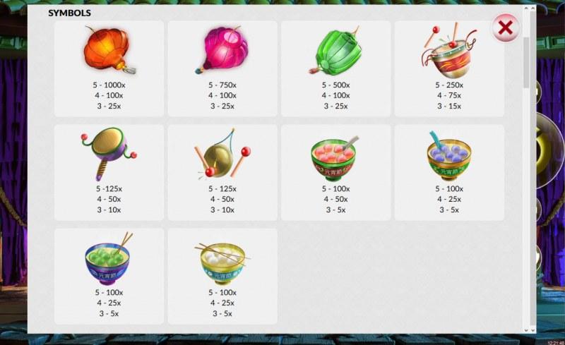 Lantern Festival :: Paytable
