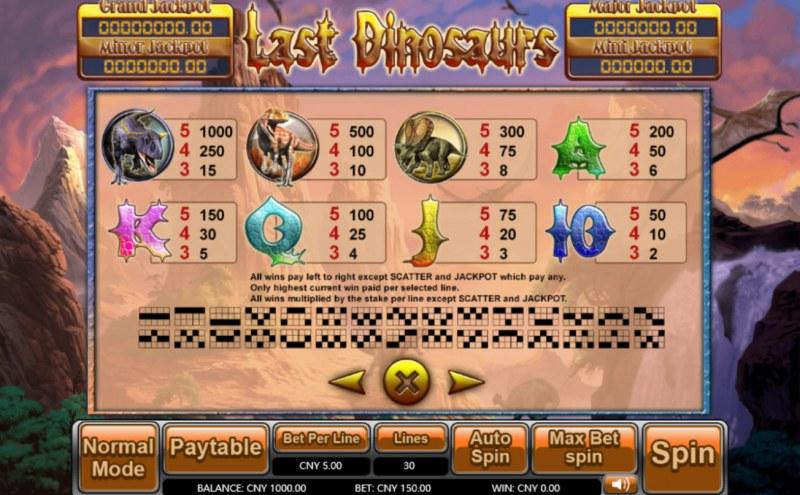 Last Dinosaurs :: Paytable
