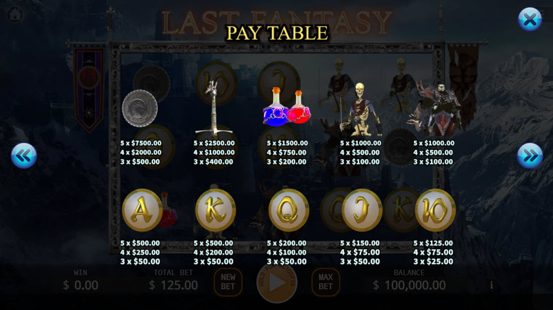 Last Fantasy :: Paytable