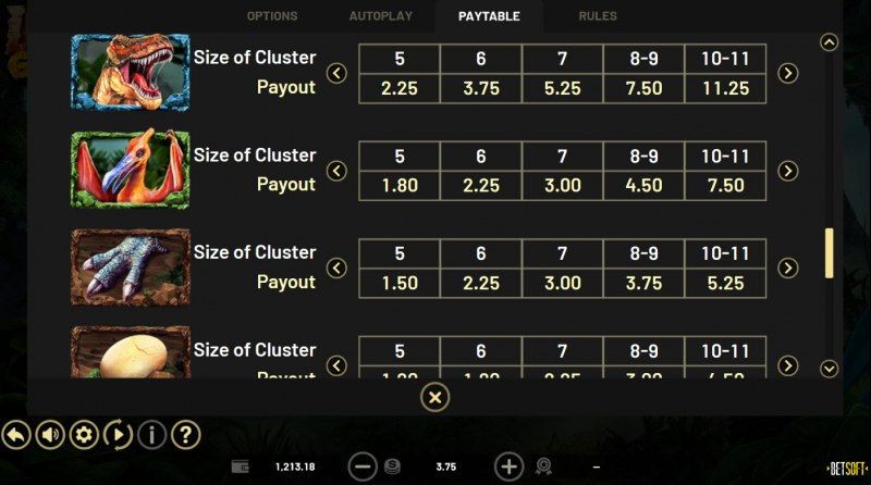 Lava Gold :: Paytable - High Value Symbols