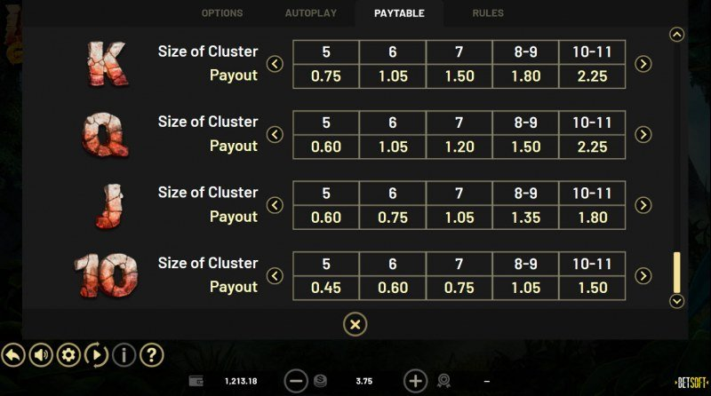 Lava Gold :: Paytable - Low Value Symbols