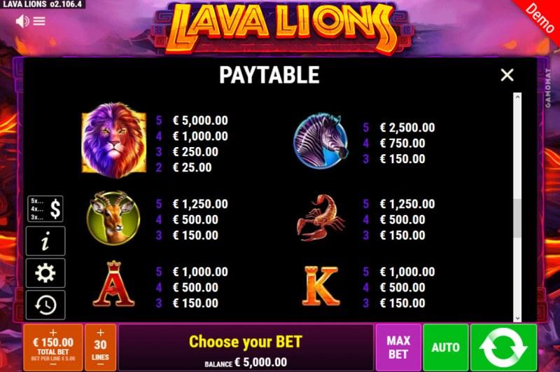 Lava Lions :: Paytable - High Value Symbols