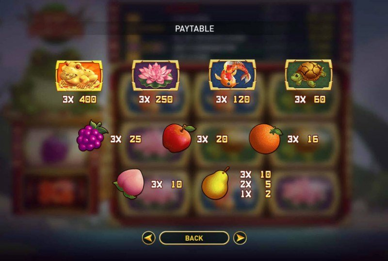 Leap of Fortune :: Paytable