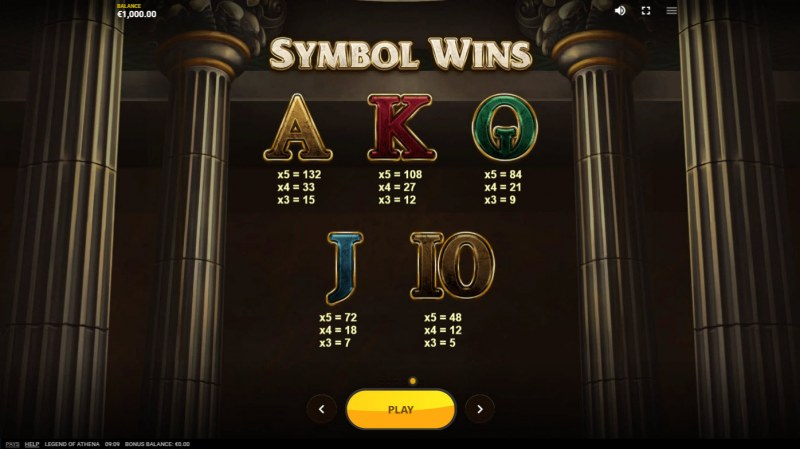Legend of Athena :: Paytable - Low Value Symbols