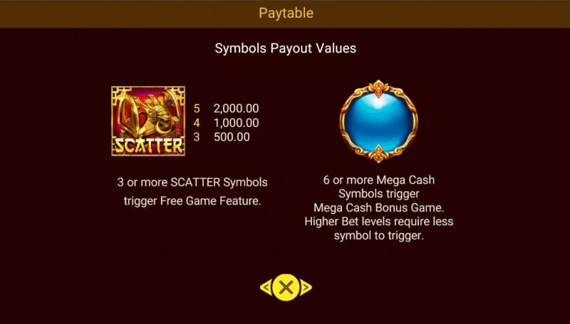 Legendary Beasts Saga :: Scatter Symbol Rules