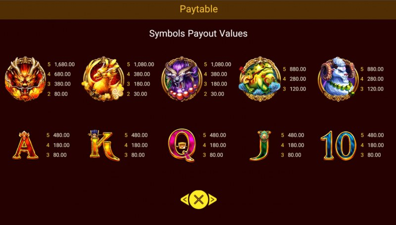 Legendary Beasts Saga :: Paytable