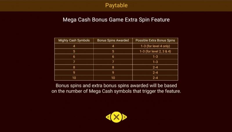 Legendary Beasts Saga :: Mega Cash Bonus Game Extra Spin Feature