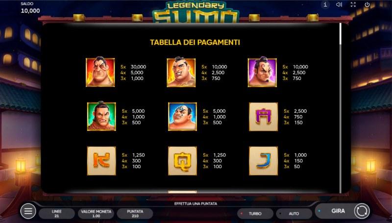 Legendary Sumo :: Paytable - High Value Symbols