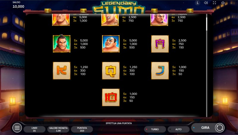 Legendary Sumo :: Paytable - Low Value Symbols