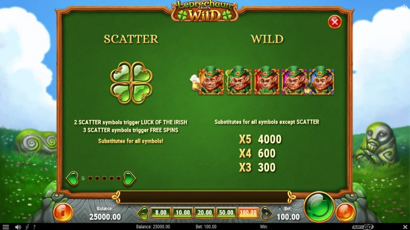 Leprechaun Goes Wild :: Wild and Scatter Rules
