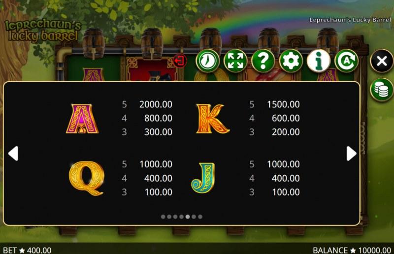 Leprechaun's Lucky Barrel :: Paytable - Low Value Symbols