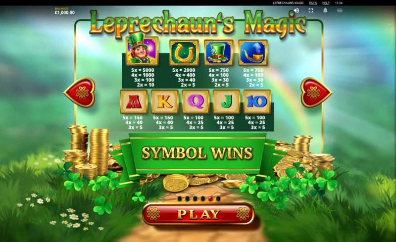 Leprechaun's Magic :: Paytable