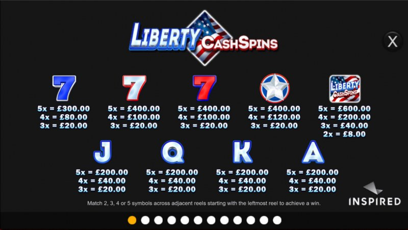 Liberty Cash Spins :: Paytable