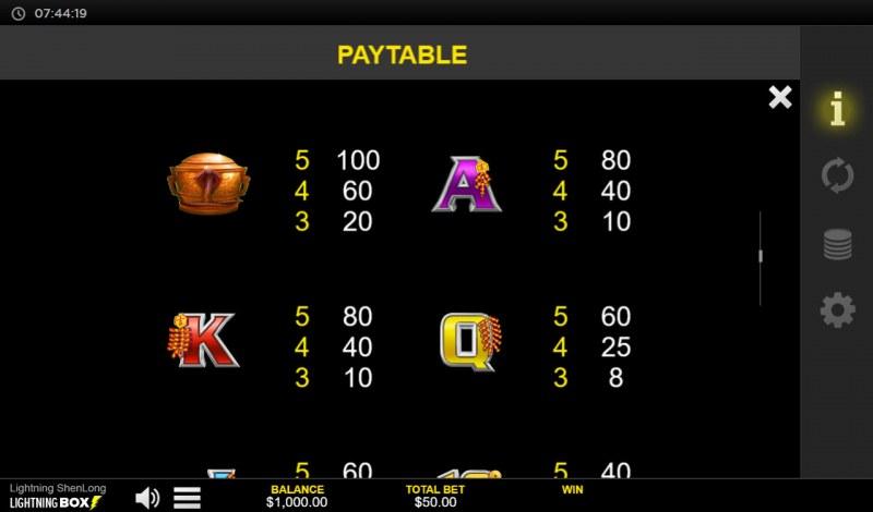 Lightning Shenlong :: Paytable - Medium Value Symbols