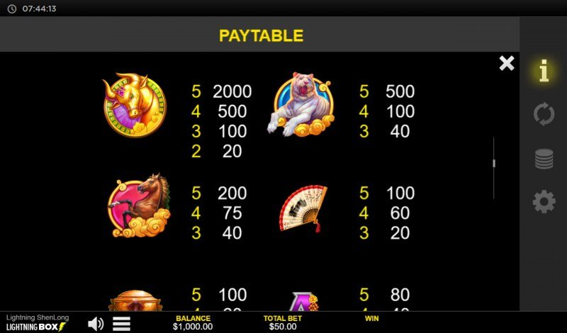 Lightning Shenlong :: Paytable - High Value Symbols