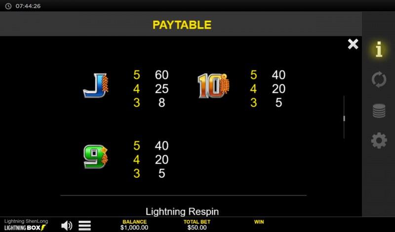 Lightning Shenlong :: Paytable - Low Value Symbols