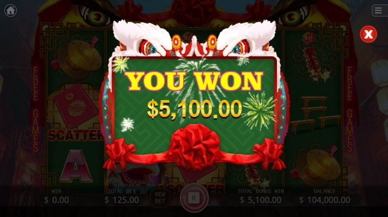 Lion Dance :: Total free spins payout