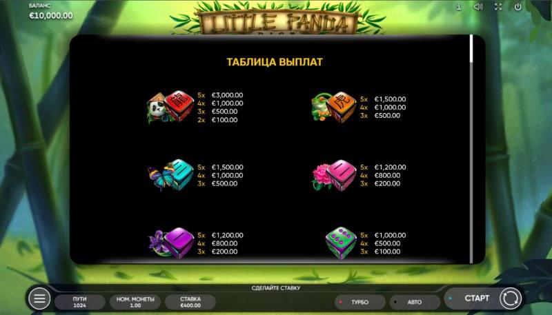 Little Panda Dice :: Paytable - High Value Symbols