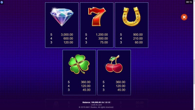 Lock A Luck :: Paytable - High Value Symbols