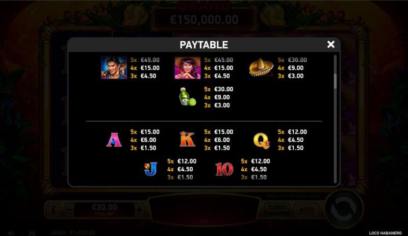Loco Habanero :: Paytable